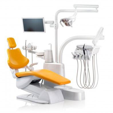 1. Стоматологическое оборудование